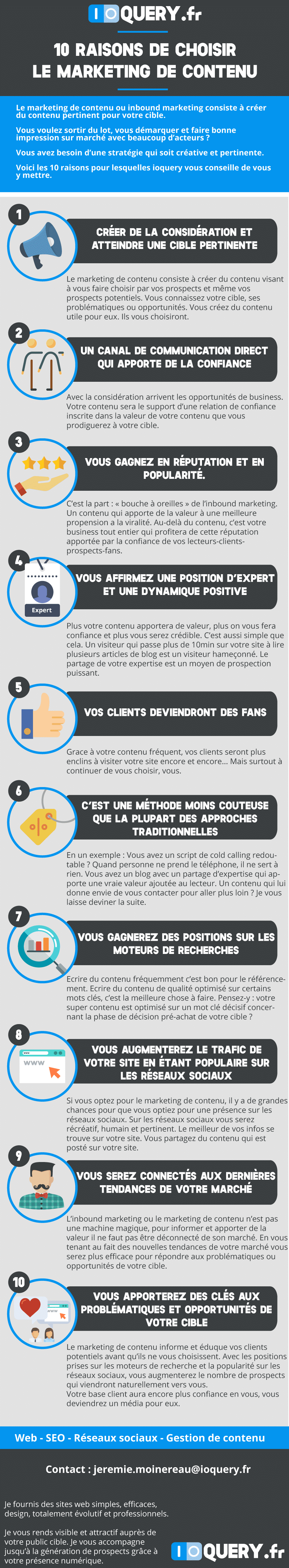 Pourquoi choisir l'inbound marketing ou le marketing de contenu ?